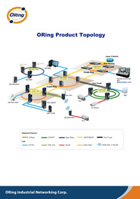 ORing Product Topology